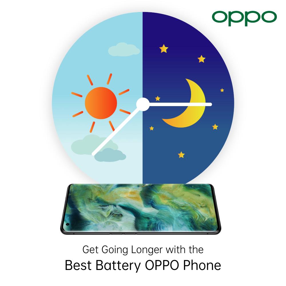 OPPO Best Battery Life Phone