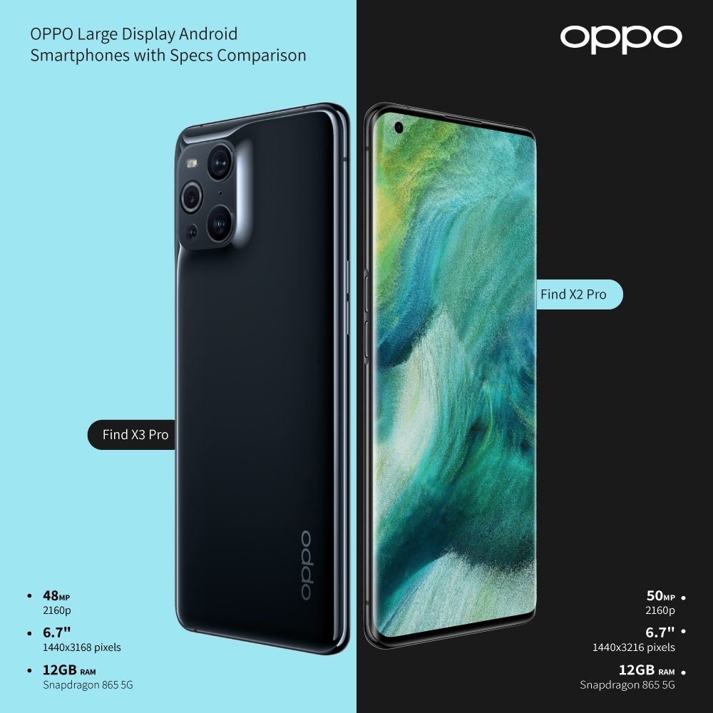 OPPO Large Display Android Smartphones with Specs Comparison